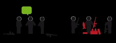 Friedensförderung statt Waffenexporte